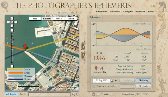 A Trieszti fotózás megtervezése - ez esetben egy utólagos rekonstrukciója a fotózásnak